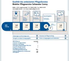 MDK Prüfung 2012